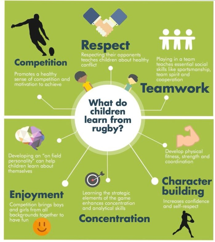 Junior Rugby Respect Poster 7